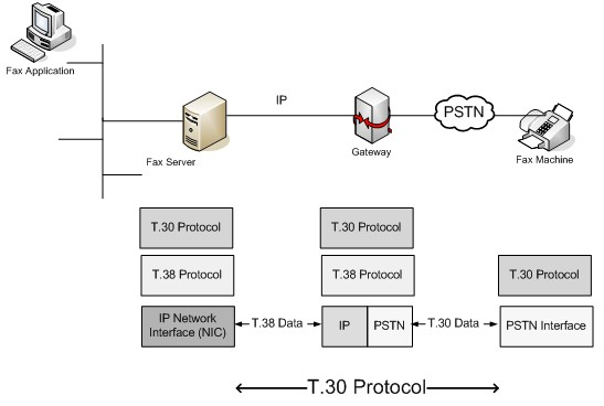 java virtual machine diagram fax over ip (foip) fax machine diagram #12